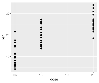 Using emojis as scatterplot points